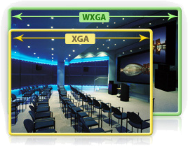 xga-compared-to-wxga